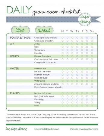 Vehicle Inspection Checklist Vehicle Safety Inspection Checklist House  Bonus Daily Maintenance Checklist PDF   Dope Diary